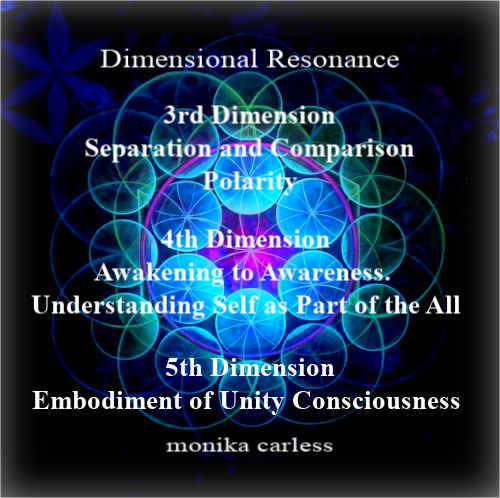 What is the 5th Dimension Anyway and How do we Get There?